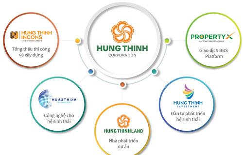 Top 500 doanh nghiệp tăng tưởng nhanh nhất Việt Nam 2021 có mặt Hưng Thịnh và Hưng Thịnh Incons