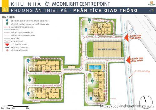 Mặt bằng phân tích giao thông căn hộ Moonlight Centre Point quận Bình Tân